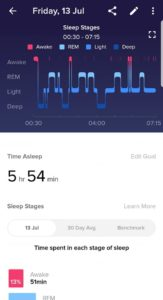 Review of the FitBit Charge HR 2 from a Busy Mum's